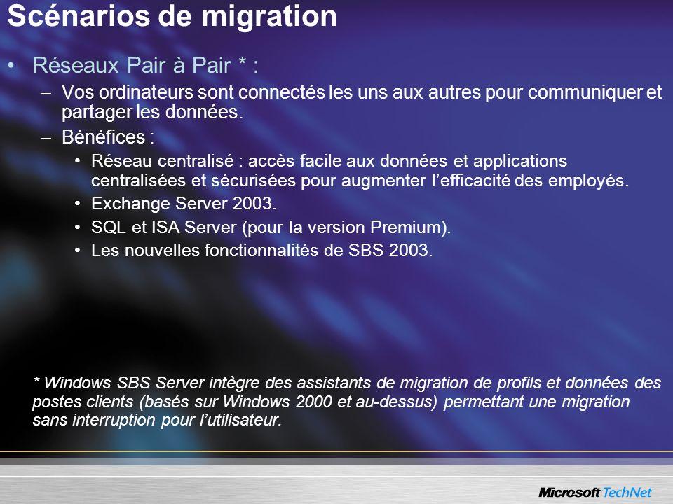 Scénarios de migration Réseaux Pair à Pair * : –Vos ordinateurs sont connectés les uns aux autres pour communiquer et partager les données. –Bénéfices