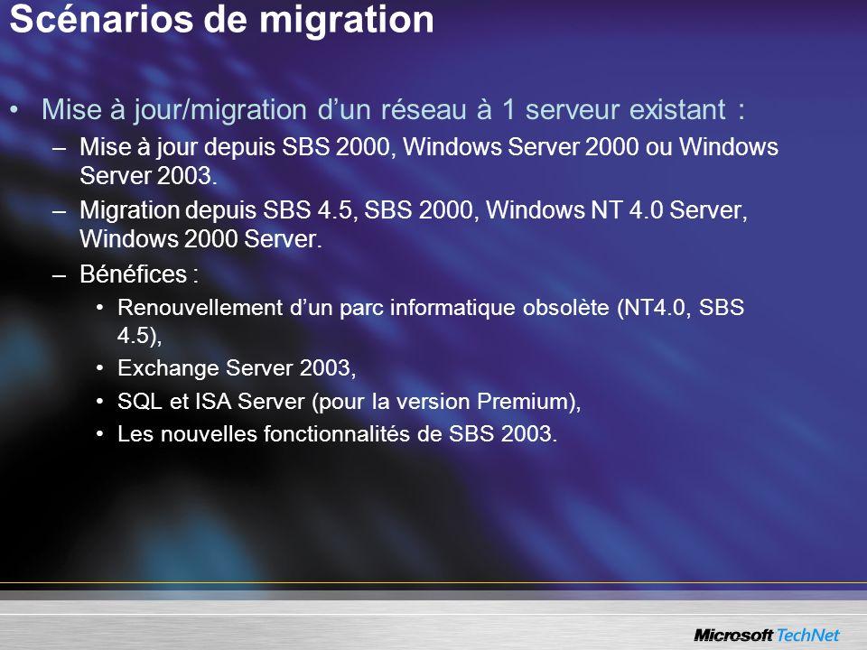 Scénarios de migration Mise à jour/migration dun réseau à 1 serveur existant : –Mise à jour depuis SBS 2000, Windows Server 2000 ou Windows Server 200