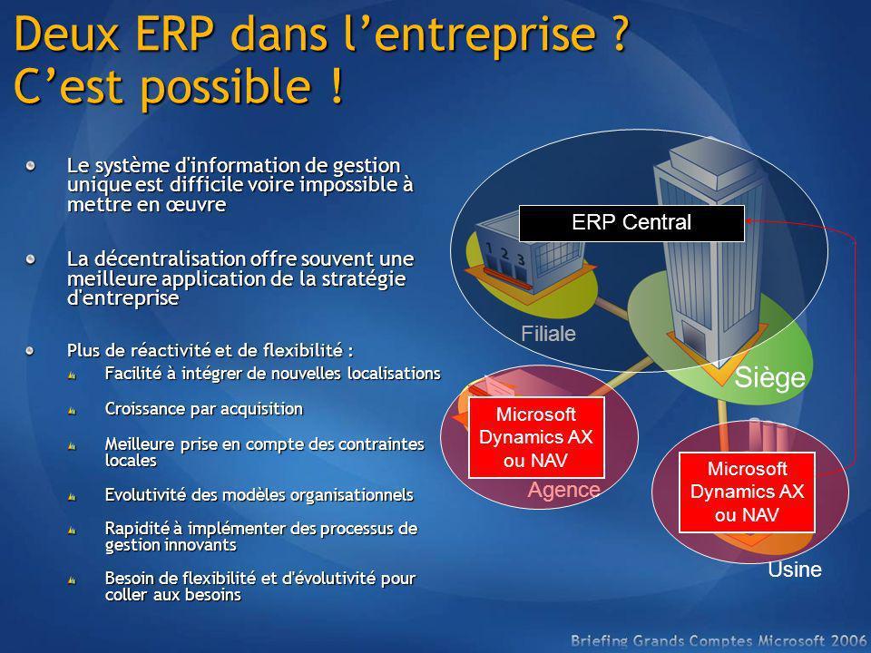 Siège Filiale Agence Usine ERP Central Deux ERP dans lentreprise ? Cest possible ! Le système d'information de gestion unique est difficile voire impo