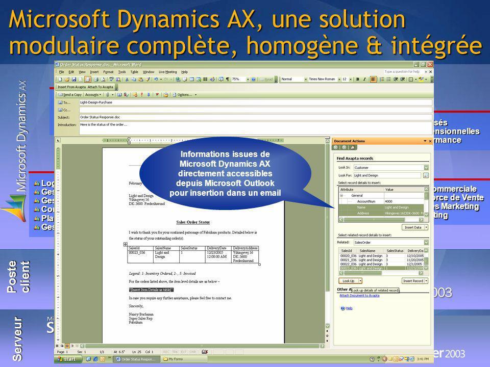 Microsoft Dynamics AX, une solution modulaire complète, homogène & intégrée Gestion Commerciale Gestion Commerciale Gestion Force de Vente Gestion For