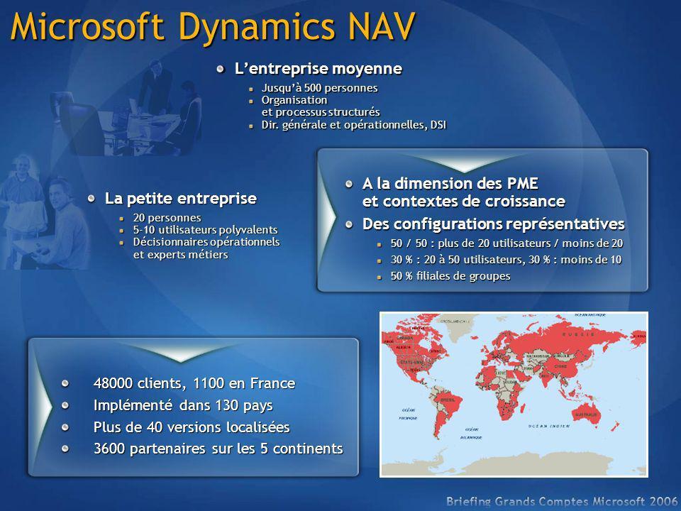 Microsoft Dynamics NAV La petite entreprise 20 personnes 5-10 utilisateurs polyvalents Décisionnaires opérationnels et experts métiers Lentreprise moy