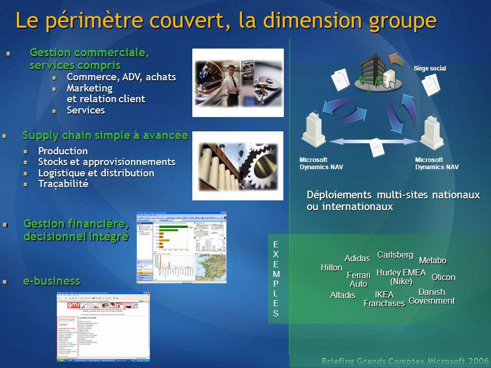 Le périmètre couvert, la dimension groupe Supply chain simple à avancée Production Stocks et approvisionnements Logistique et distribution Traçabilité Gestion financière, décisionnel intégré Gestion commerciale, services compris Commerce, ADV, achats Marketing et relation client Services e-business Siège social Déploiements multi-sites nationaux ou internationaux EXEMPLESEXEMPLES Microsoft Dynamics NAV Adidas Carlsberg Hurley EMEA (Nike) Oticon Ferrari Auto IKEA Franchises Metabo Danish Government Hilton Altadis