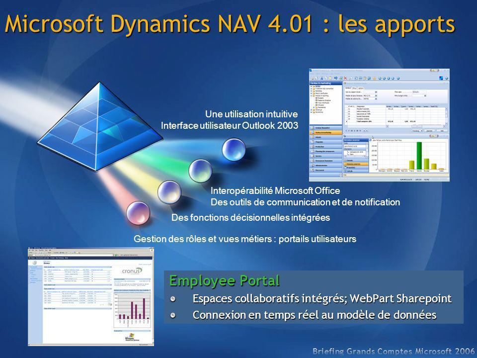 Microsoft Dynamics NAV 4.01 : les apports Interopérabilité Microsoft Office Des outils de communication et de notification Une utilisation intuitive I