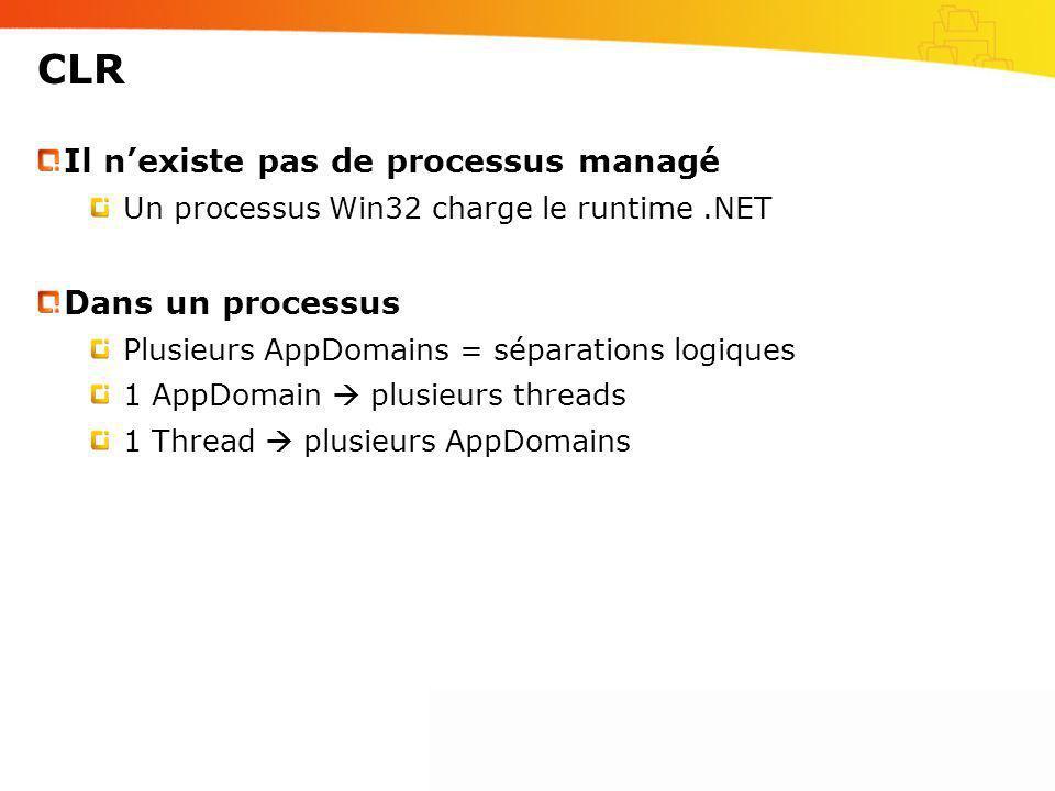 CLR Il nexiste pas de processus managé Un processus Win32 charge le runtime.NET Dans un processus Plusieurs AppDomains = séparations logiques 1 AppDom