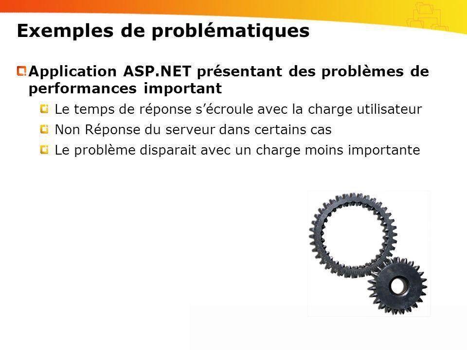 Exemples de problématiques Application ASP.NET présentant des problèmes de performances important Le temps de réponse sécroule avec la charge utilisat