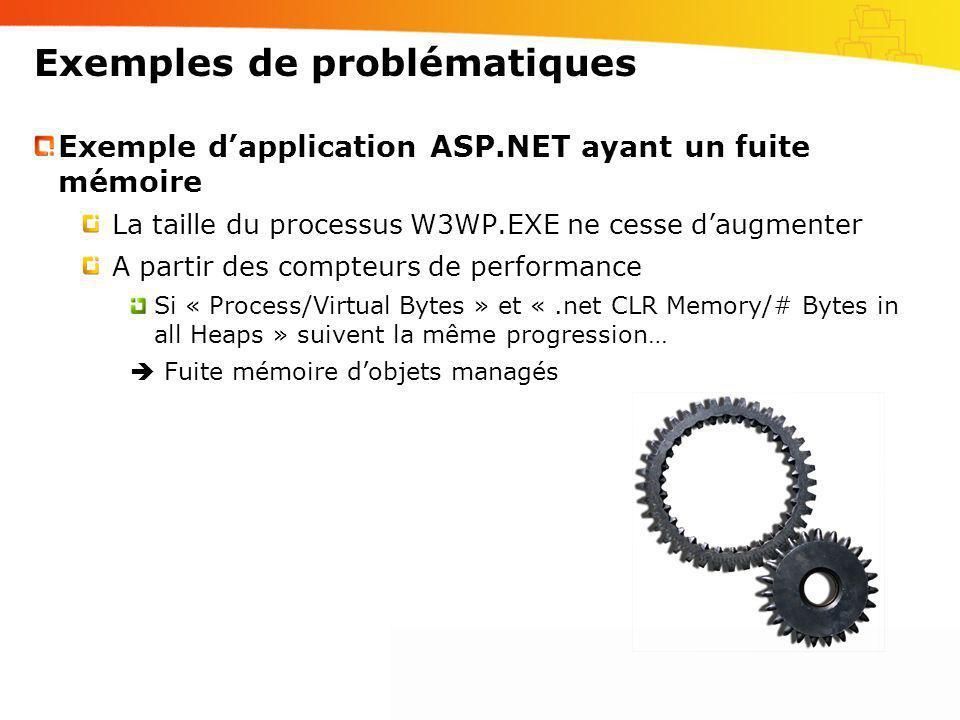 Exemples de problématiques Exemple dapplication ASP.NET ayant un fuite mémoire La taille du processus W3WP.EXE ne cesse daugmenter A partir des compte