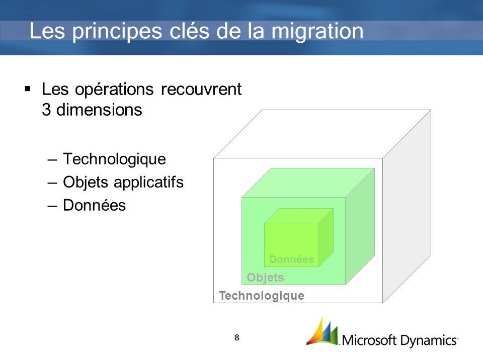 8 Données Les principes clés de la migration Les opérations recouvrent 3 dimensions Technologique Objets applicatifs Données Objets Technologique
