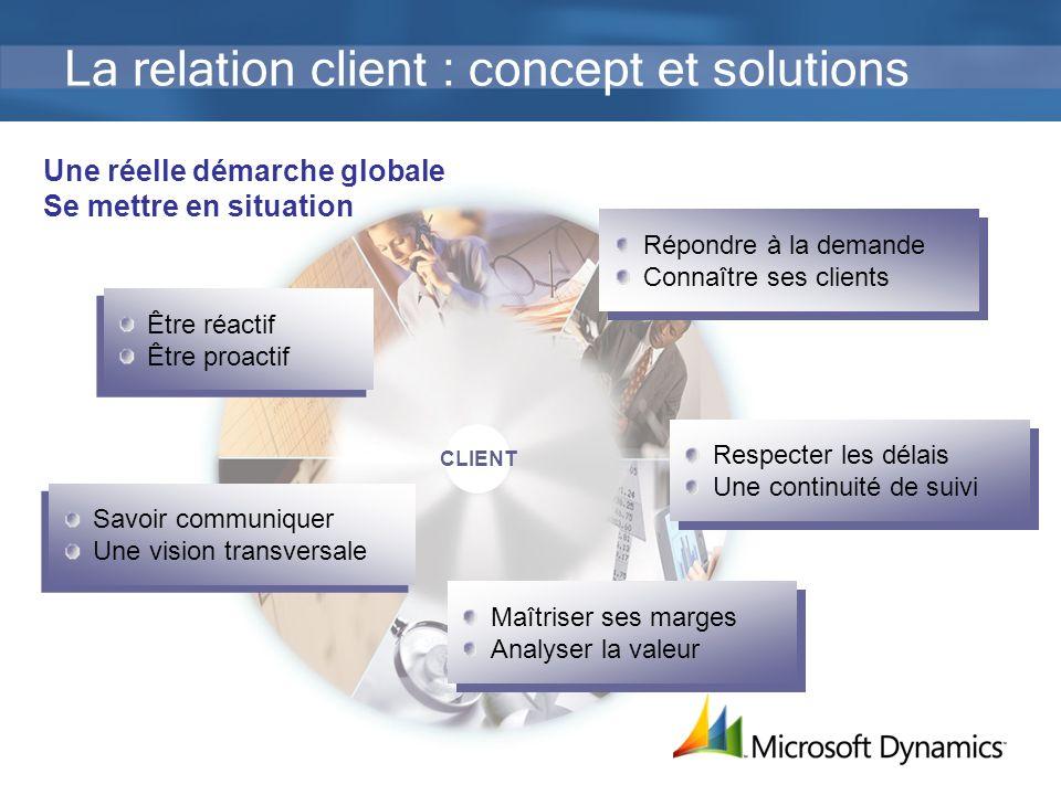 12 La relation client : concept et solutions CLIENT Répondre à la demande Connaître ses clients Respecter les délais Une continuité de suivi Savoir co
