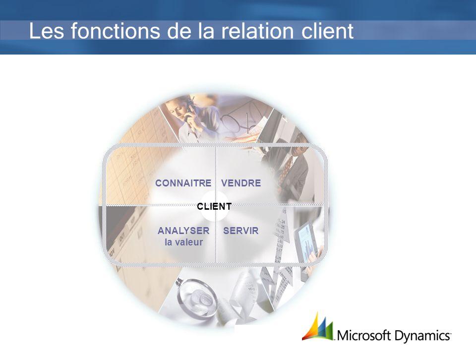 14 Les fonctions de la relation client CONNAITRE VENDRE SERVIRANALYSER la valeur CONNAITRE VENDRE SERVIRANALYSER la valeur CLIENT