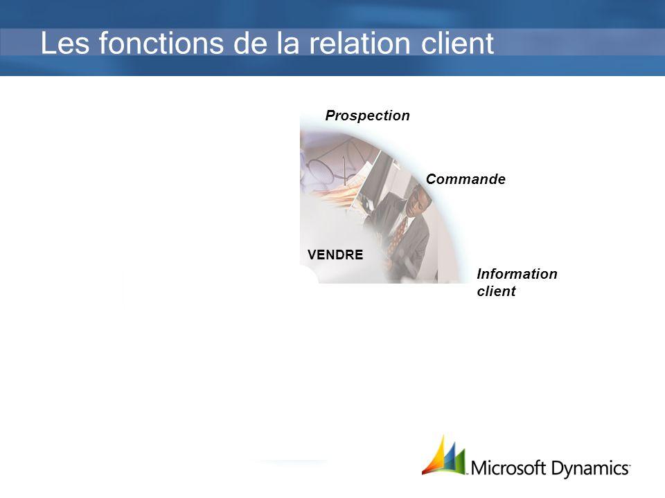 16 Les fonctions de la relation client CONNAITRE VENDRE SERVIRANALYSER la valeur Commande Information client Prospection