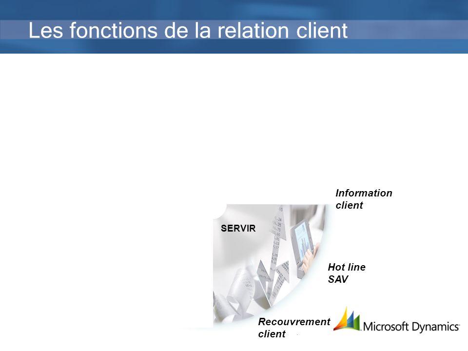 17 Les fonctions de la relation client CONNAITRE VENDRE SERVIRANALYSER la valeur Hot line SAV Information client Recouvrement client