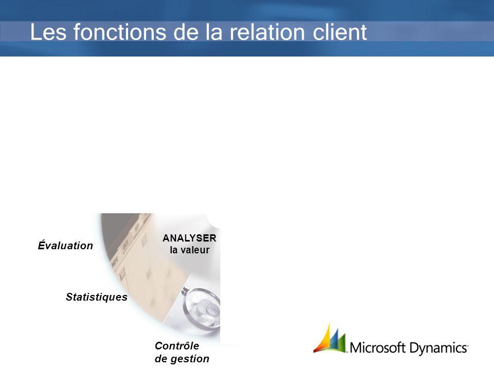 18 Les fonctions de la relation client CONNAITRE VENDRE SERVIRANALYSER la valeur Statistiques Contrôle de gestion Évaluation
