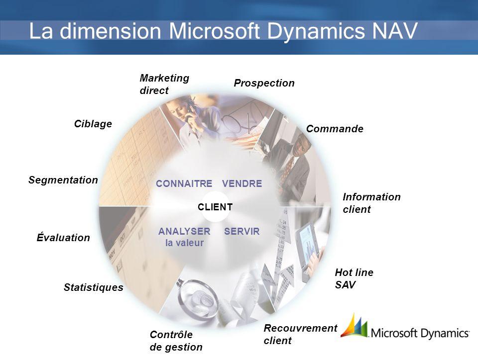 19 La dimension Microsoft Dynamics NAV CONNAITRE VENDRE SERVIRANALYSER la valeur CONNAITRE VENDRE SERVIRANALYSER la valeur Ciblage Segmentation Comman