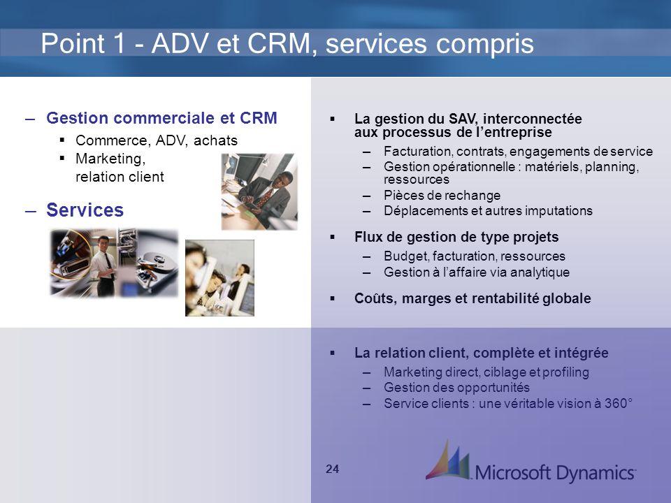 24 Point 1 - ADV et CRM, services compris Gestion commerciale et CRM Commerce, ADV, achats Marketing, relation client Services La gestion du SAV, inte
