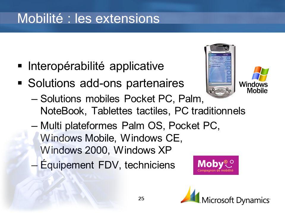 25 Interopérabilité applicative Solutions add-ons partenaires Solutions mobiles Pocket PC, Palm, NoteBook, Tablettes tactiles, PC traditionnels Multi