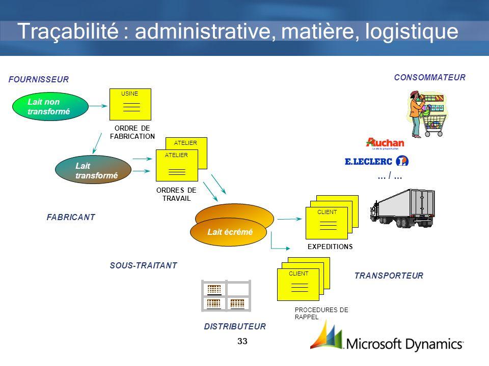 33 Traçabilité : administrative, matière, logistique MATIERE 1ERE Lait non transformé SEMI-FINI Lait transformé USINE ORDRE DE FABRICATION PRODUIT FIN