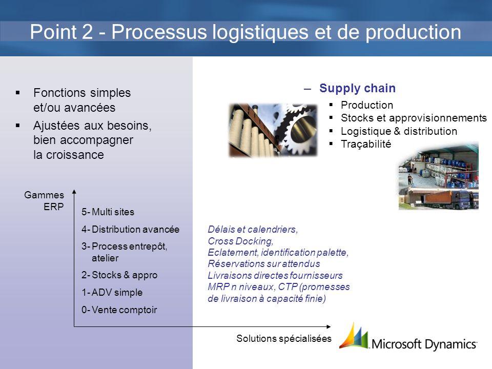38 Fonctions simples et/ou avancées Ajustées aux besoins, bien accompagner la croissance Point 2 - Processus logistiques et de production Supply chain