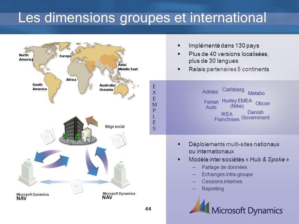 44 Déploiements multi-sites nationaux ou internationaux Modèle inter sociétés « Hub & Spoke » Partage de données Echanges intra-groupe Cessions intern