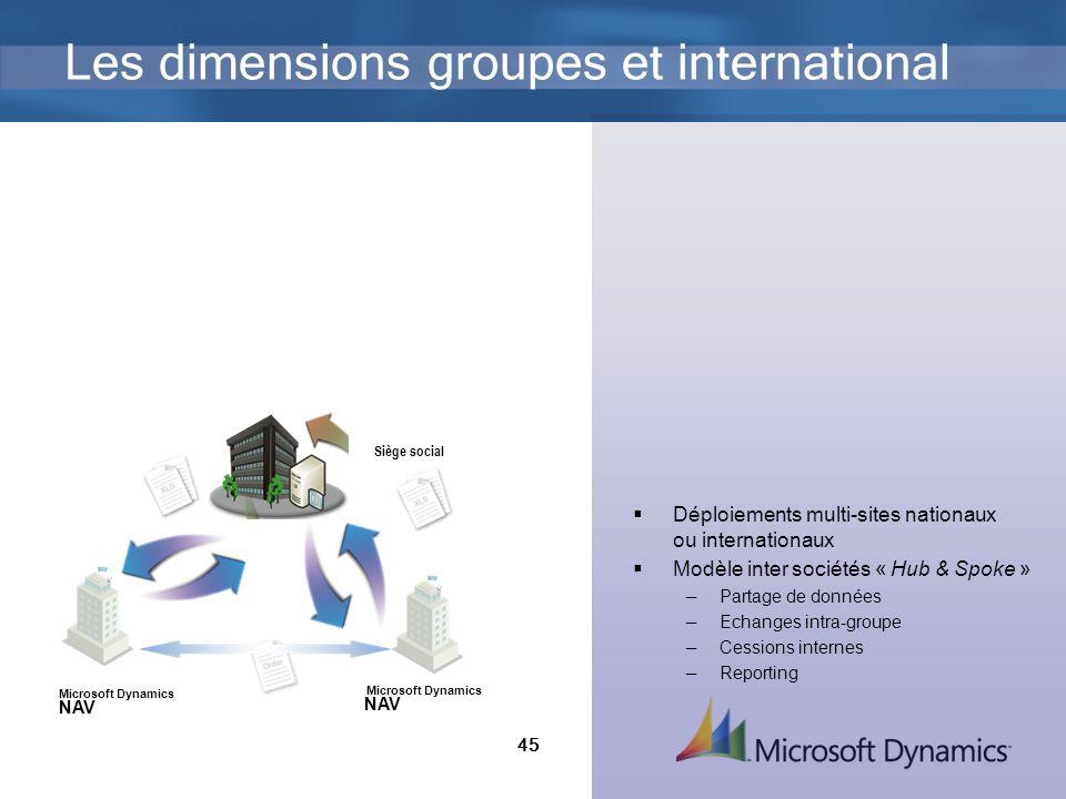 45 Déploiements multi-sites nationaux ou internationaux Modèle inter sociétés « Hub & Spoke » Partage de données Echanges intra-groupe Cessions intern