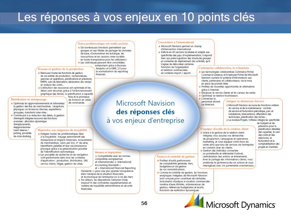 56 Les réponses à vos enjeux en 10 points clés