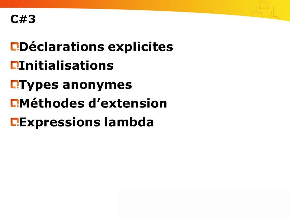 C#3 Déclarations explicites Initialisations Types anonymes Méthodes dextension Expressions lambda
