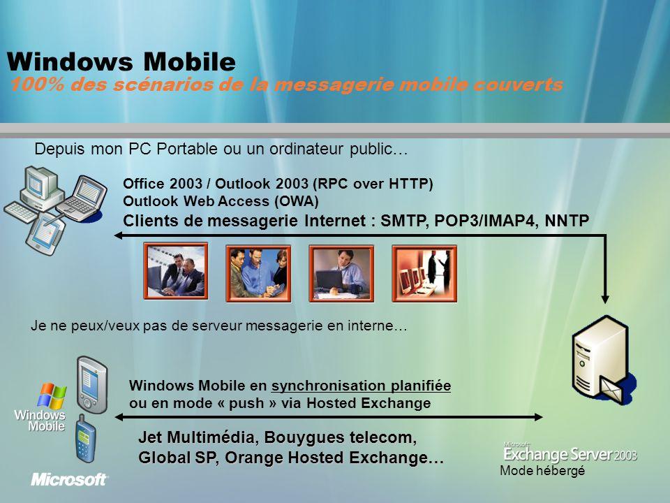 Windows Mobile 100% des scénarios de la messagerie mobile couverts Depuis mon PC Portable ou un ordinateur public… Office 2003 / Outlook 2003 (RPC over HTTP) Outlook Web Access (OWA) Clients de messagerie Internet : SMTP, POP3/IMAP4, NNTP Je ne peux/veux pas de serveur messagerie en interne… Windows Mobile en synchronisation planifiée ou en mode « push » via Hosted Exchange Jet Multimédia, Bouygues telecom, Global SP, Orange Hosted Exchange… Mode hébergé