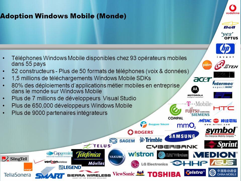 Adoption Windows Mobile (Monde) Téléphones Windows Mobile disponibles chez 93 opérateurs mobiles dans 55 pays 52 constructeurs - Plus de 50 formats de téléphones (voix & données) 1,5 millions de téléchargements Windows Mobile SDKs 80% des déploiements dapplications métier mobiles en entreprise dans le monde sur Windows Mobile Plus de 7 millions de développeurs Visual Studio Plus de 650,000 développeurs Windows Mobile Plus de 9000 partenaires intégrateurs