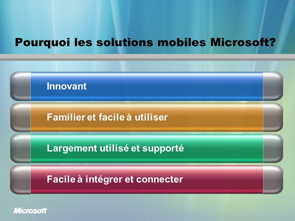 Pourquoi les solutions mobiles Microsoft.