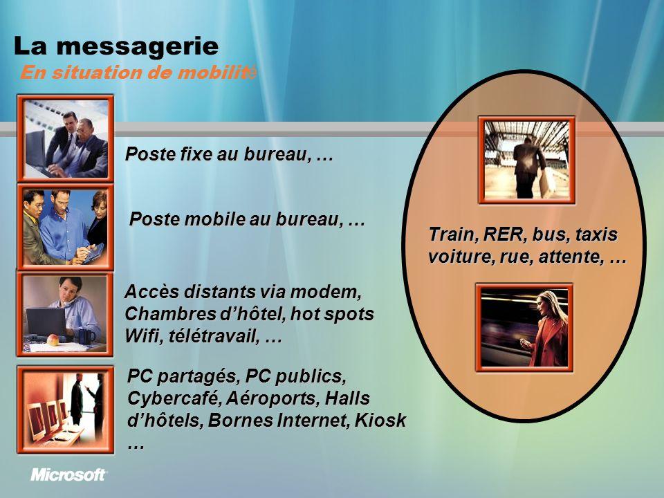 La messagerie En situation de mobilit é PC partagés, PC publics, Cybercafé, Aéroports, Halls dhôtels, Bornes Internet, Kiosk … Poste fixe au bureau, … Accès distants via modem, Chambres dhôtel, hot spots Wifi, télétravail, … Poste mobile au bureau, … Train, RER, bus, taxis voiture, rue, attente, …