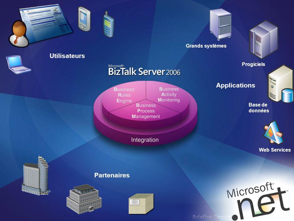 Serveur de processus métiers SGBD Système de Gestion des processus métiers SGPM .