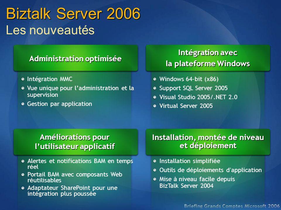 Connecteurs livrés en standard Dans toutes les versions NouveauxPeopleSoft JD Edwards OneWorld XE JD Edwards Enterprise1 Oracle Application Suite Oracle database connector Siebel SAP TIBCO Rendezvous TIBCO EMS Amdocs ClarifyCRM Mainframe Applications (HIS) IBM DB2 (HIS) Mainframe Files (HIS) POP3 Windows SharePoint Services SQL Server 2005 Adaptateurs BizTalk MQ 2.0 MSMQ / MSMQT WSE HTTP SMTP Base EDI SQL File FTP SOAP
