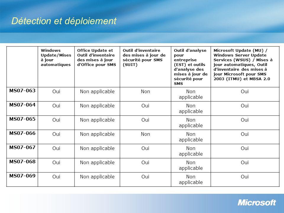 Détection et déploiement Windows Update/Mises à jour automatiques Office Update et Outil d'inventaire des mises à jour d'Office pour SMS Outil d'inven
