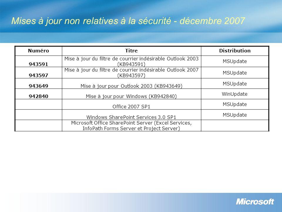 Mises à jour non relatives à la sécurité - décembre 2007 NuméroTitreDistribution 943591 Mise à jour du filtre de courrier indésirable Outlook 2003 (KB