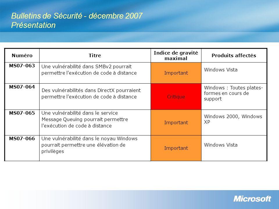 Bulletins de Sécurité - décembre 2007 Présentation (suite) NuméroTitre Indice de gravité maximal Produits affectés MS07-067 Une vulnérabilité dans le pilote Macrovision SECDRV.SYS sur Windows pourrait permettre une élévation de privilèges Important Windows XP, Windows 2003 MS07-068 Une vulnérabilité dans Windows Media Format pourrait permettre lexécution de code à distance Critique Windows : Toutes plates- formes en cours de support MS07-069 Des vulnérabilités dans Internet Explorer pourraient permettre l exécution de code à distance Critique Internet Explorer 6 et 7 sur toutes les plates- formes en cours de support