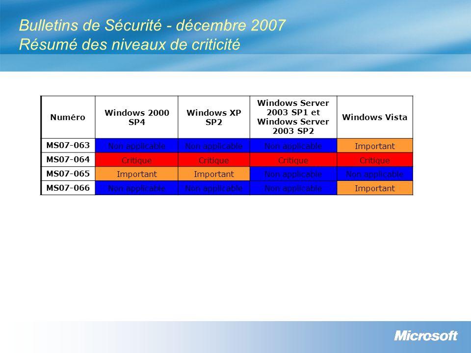 Bulletins de Sécurité - décembre 2007 Résumé des niveaux de criticité (suite) Numéro Windows 2000 SP4 Windows XP SP2 Windows Server 2003 SP1 et Windows Server 2003 SP2 Windows Vista MS07-067 Non applicable Important Non applicable MS07-068Critique MS07-069Critique Modéré Internet Explorer 5.01 SP 4 et 6.0 sur Windows XP SP2 Internet Explorer 7.0 sur Windows XP et Windows Vista Internet Explorer 6.0 sur Windows Server 2003 SP1 et SP2 Internet Explorer 7.0 sur Windows Server 2003 SP1 et SP2