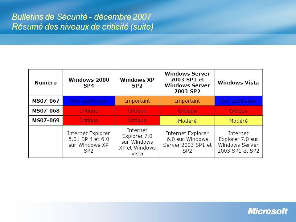 Bulletins de Sécurité - décembre 2007 Résumé des niveaux de criticité (suite) Numéro Windows 2000 SP4 Windows XP SP2 Windows Server 2003 SP1 et Window