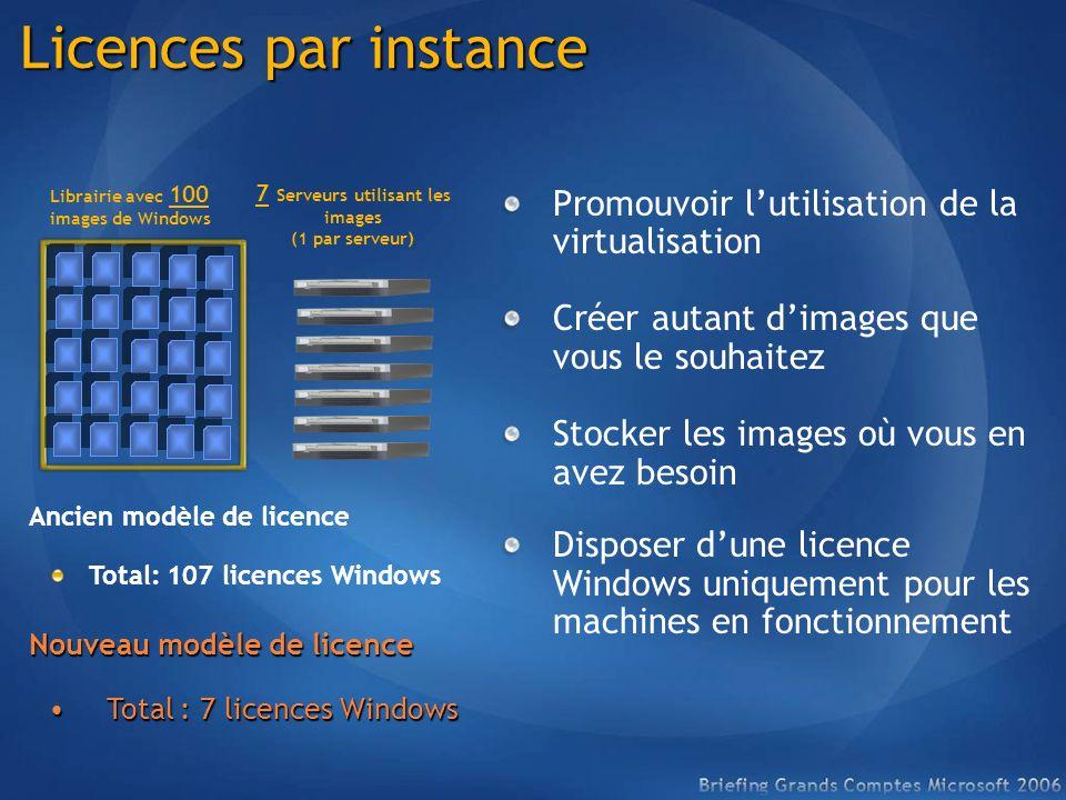 Librairie avec 100 images de Windows 7 Serveurs utilisant les images (1 par serveur) Licences par instance Ancien modèle de licence Total: 107 licence