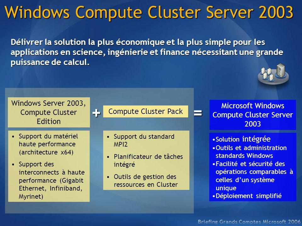 Windows Compute Cluster Server 2003 Délivrer la solution la plus économique et la plus simple pour les applications en science, ingénierie et finance