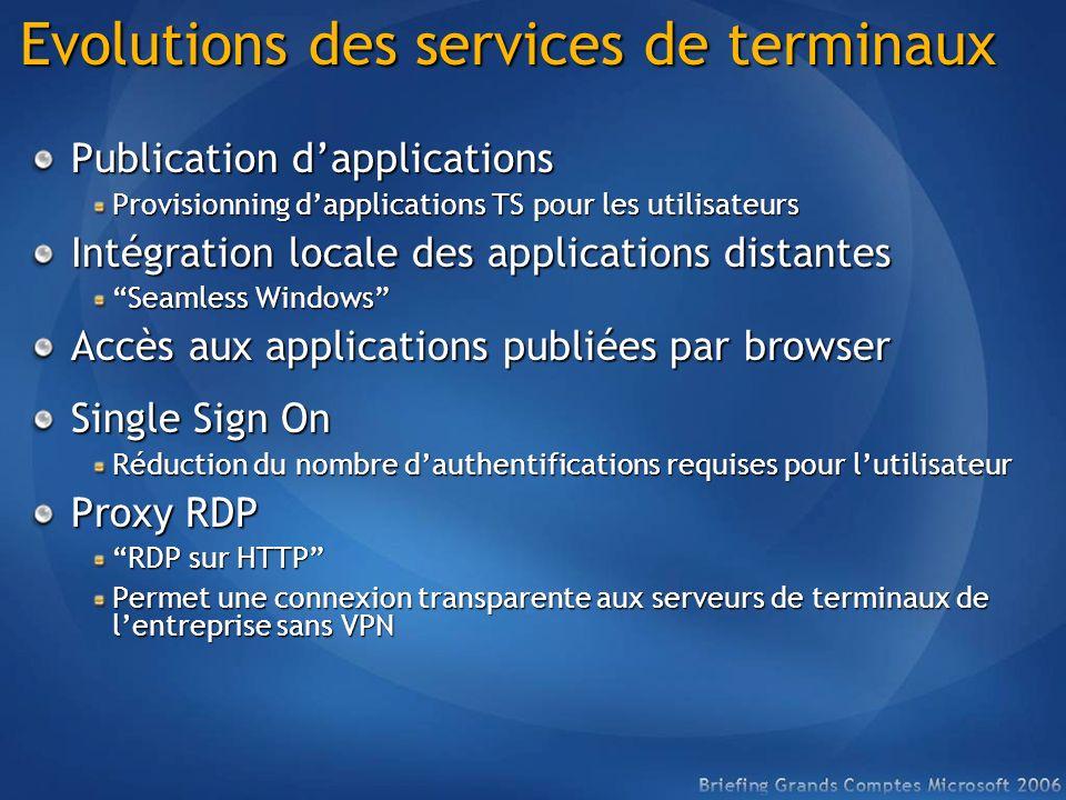Evolutions des services de terminaux Publication dapplications Provisionning dapplications TS pour les utilisateurs Intégration locale des application