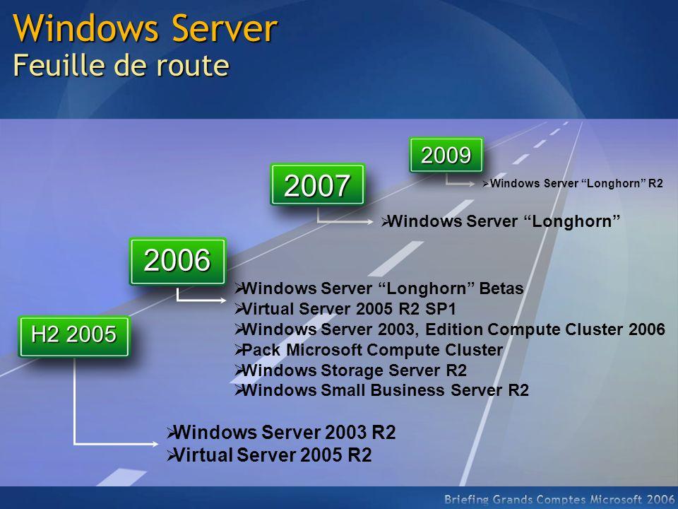 Windows Server 2003 R2 Virtual Server 2005 R2 Windows Server Longhorn Windows Server Longhorn R2 2009 2007 H2 2005 Windows Server Longhorn Betas Virtu