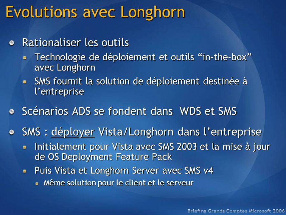 Evolutions avec Longhorn Rationaliser les outils Technologie de déploiement et outils in-the-box avec Longhorn SMS fournit la solution de déploiement