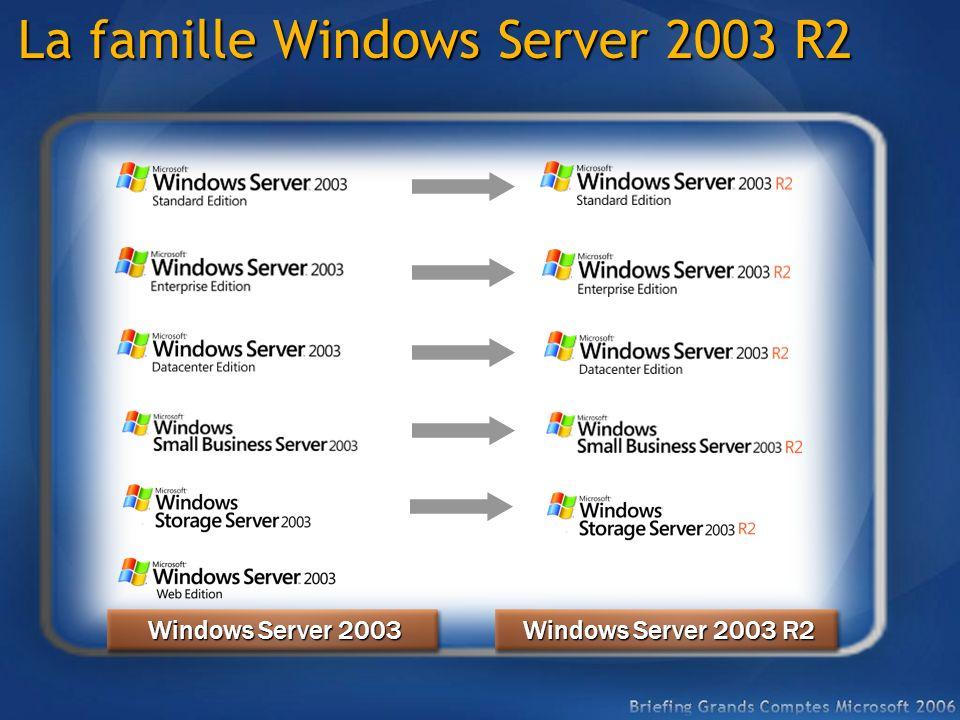 Windows Server 2003 La famille Windows Server 2003 R2 Windows Server 2003 R2