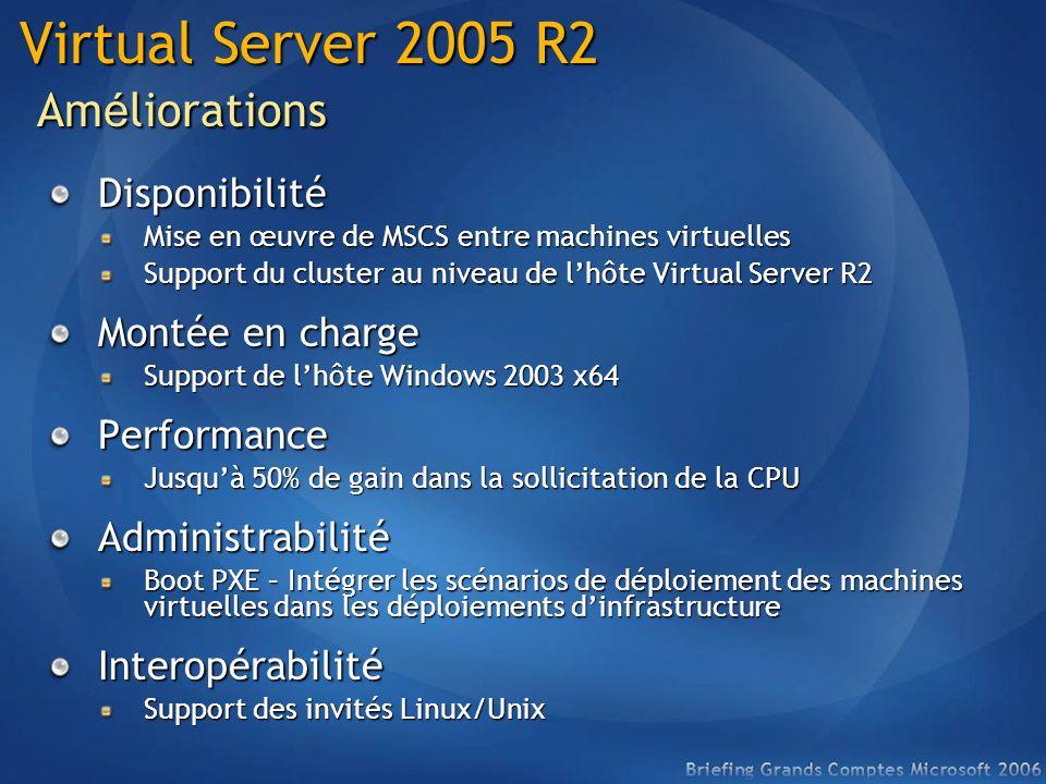 Disponibilité Mise en œuvre de MSCS entre machines virtuelles Support du cluster au niveau de lhôte Virtual Server R2 Montée en charge Support de lhôt
