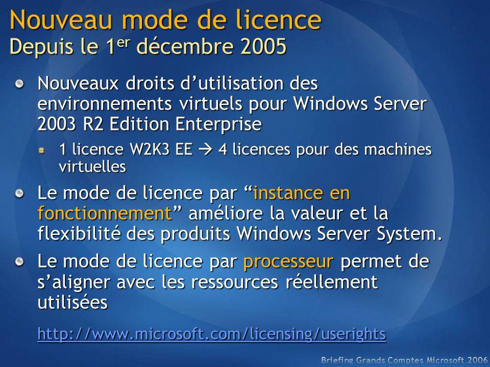 Nouveau mode de licence Depuis le 1 er décembre 2005 Nouveaux droits dutilisation des environnements virtuels pour Windows Server 2003 R2 Edition Ente