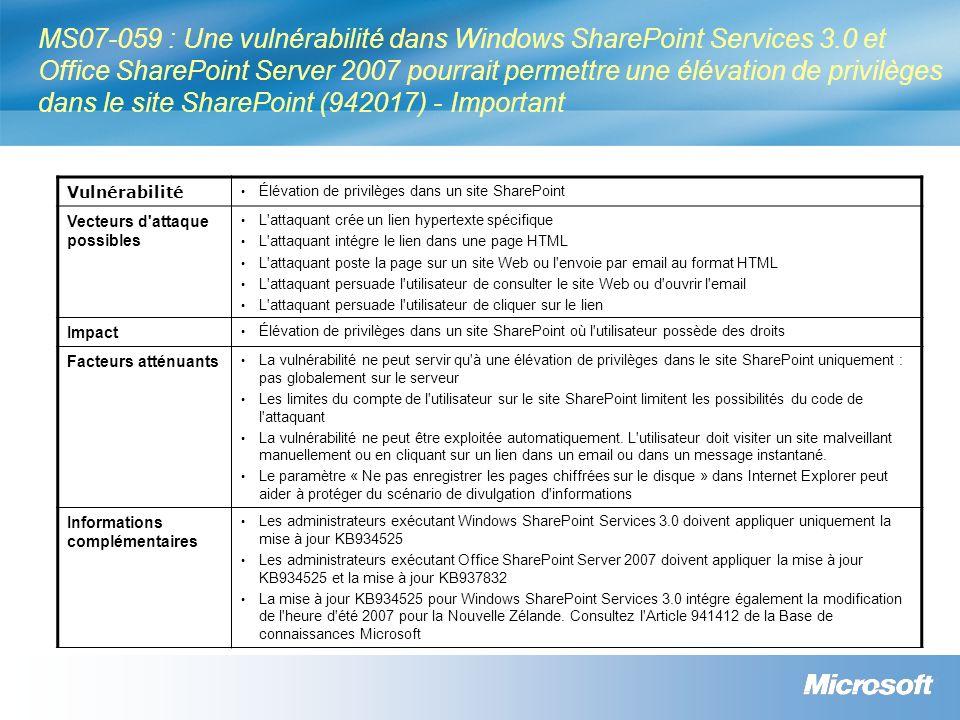 MS07-059 : Une vulnérabilité dans Windows SharePoint Services 3.0 et Office SharePoint Server 2007 pourrait permettre une élévation de privilèges dans le site SharePoint (942017) - Important Vulnérabilité Élévation de privilèges dans un site SharePoint Vecteurs d attaque possibles L attaquant crée un lien hypertexte spécifique L attaquant intégre le lien dans une page HTML L attaquant poste la page sur un site Web ou l envoie par email au format HTML L attaquant persuade l utilisateur de consulter le site Web ou d ouvrir l email L attaquant persuade l utilisateur de cliquer sur le lien Impact Élévation de privilèges dans un site SharePoint où l utilisateur possède des droits Facteurs atténuants La vulnérabilité ne peut servir qu à une élévation de privilèges dans le site SharePoint uniquement : pas globalement sur le serveur Les limites du compte de l utilisateur sur le site SharePoint limitent les possibilités du code de l attaquant La vulnérabilité ne peut être exploitée automatiquement.