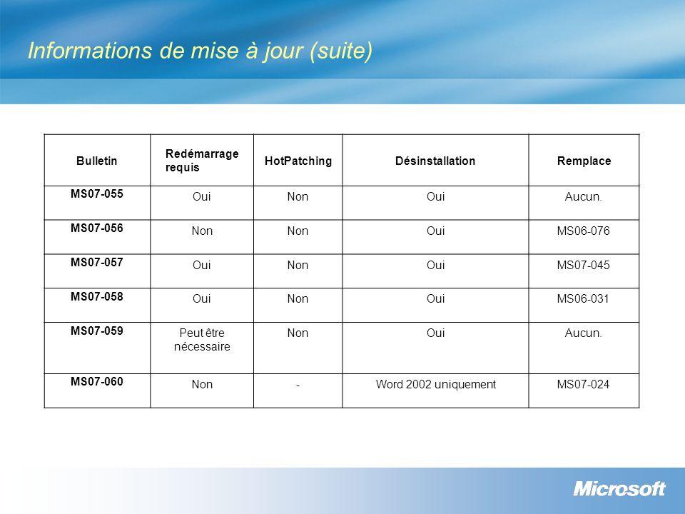 Informations de mise à jour (suite) Bulletin Redémarrage requis HotPatchingDésinstallationRemplace MS07-055 OuiNonOuiAucun.