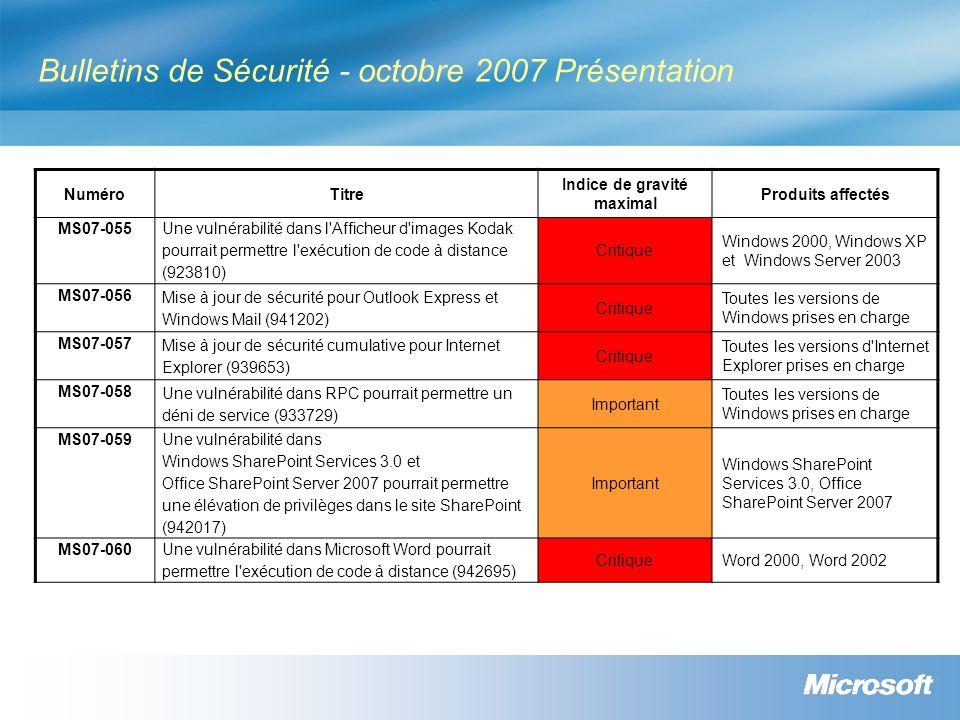 Bulletins de Sécurité - octobre 2007 Présentation NuméroTitre Indice de gravité maximal Produits affectés MS07-055 Une vulnérabilité dans l Afficheur d images Kodak pourrait permettre l exécution de code à distance (923810) Critique Windows 2000, Windows XP et Windows Server 2003 MS07-056 Mise à jour de sécurité pour Outlook Express et Windows Mail (941202) Critique Toutes les versions de Windows prises en charge MS07-057 Mise à jour de sécurité cumulative pour Internet Explorer (939653) Critique Toutes les versions d Internet Explorer prises en charge MS07-058 Une vulnérabilité dans RPC pourrait permettre un déni de service (933729) Important Toutes les versions de Windows prises en charge MS07-059 Une vulnérabilité dans Windows SharePoint Services 3.0 et Office SharePoint Server 2007 pourrait permettre une élévation de privilèges dans le site SharePoint (942017) Important Windows SharePoint Services 3.0, Office SharePoint Server 2007 MS07-060 Une vulnérabilité dans Microsoft Word pourrait permettre l exécution de code à distance (942695) Critique Word 2000, Word 2002