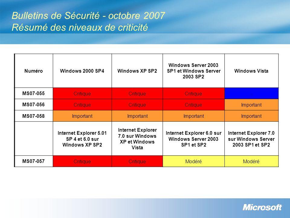 Bulletins de Sécurité - octobre 2007 Résumé des niveaux de criticité NuméroWindows 2000 SP4Windows XP SP2 Windows Server 2003 SP1 et Windows Server 20