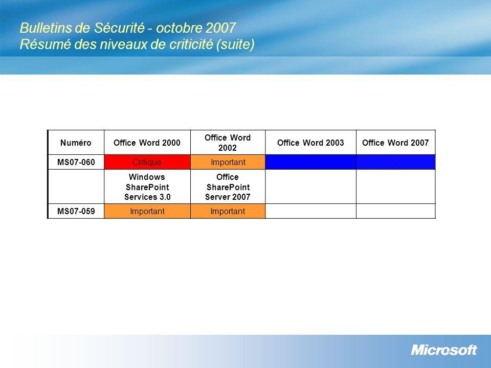 Bulletins de Sécurité - octobre 2007 Résumé des niveaux de criticité (suite) NuméroOffice Word 2000 Office Word 2002 Office Word 2003Office Word 2007