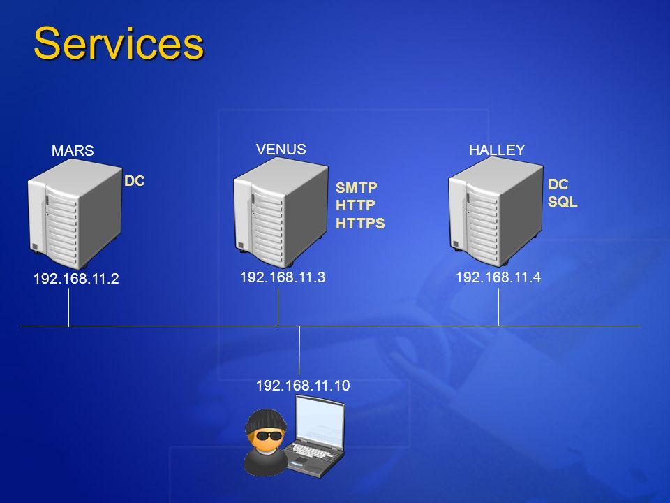 192.168.11.2 192.168.11.3 192.168.11.4 MARS VENUS HALLEY DC SMTP HTTP HTTPS DC SQL 192.168.11.10 Services